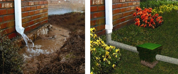 Backyard Drain long island yard drainage services - call 631-423-2211
